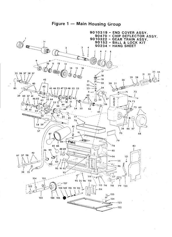 EARLY FMC 600 DIAGRAMS